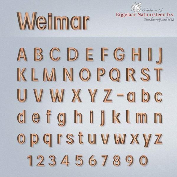 Bronze en aluminium lettertypen
