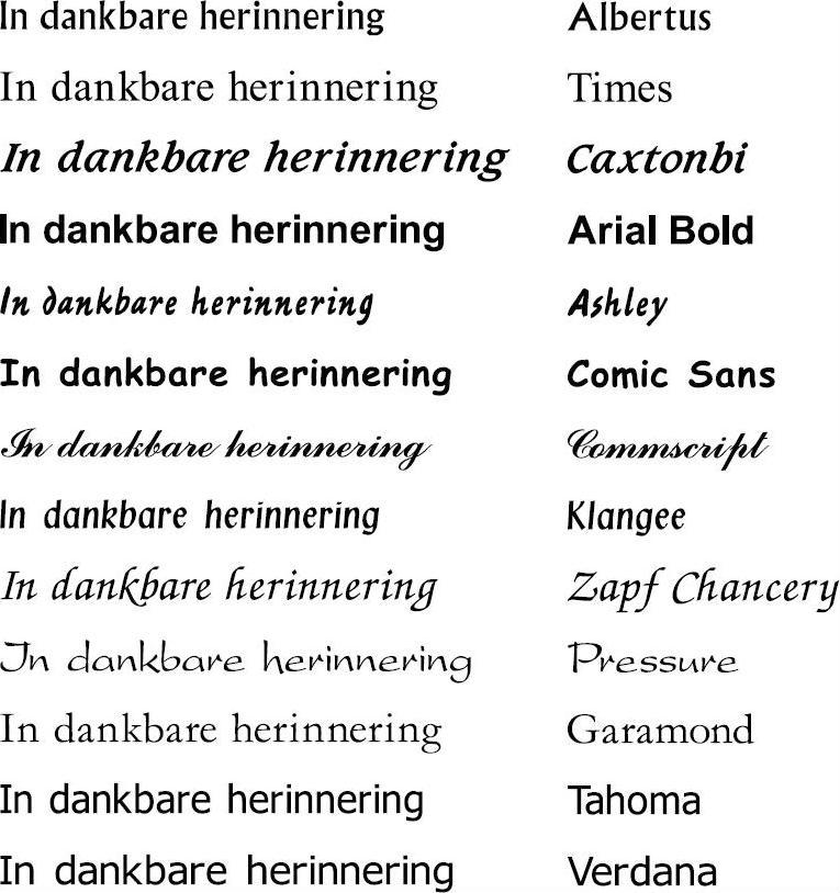 voorbeelden van lettertypen gezandstraald